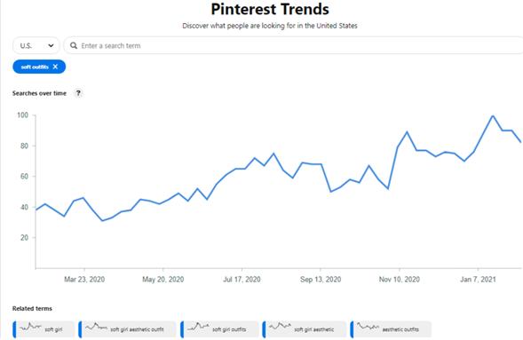 Best Pinterest Keyword Tools